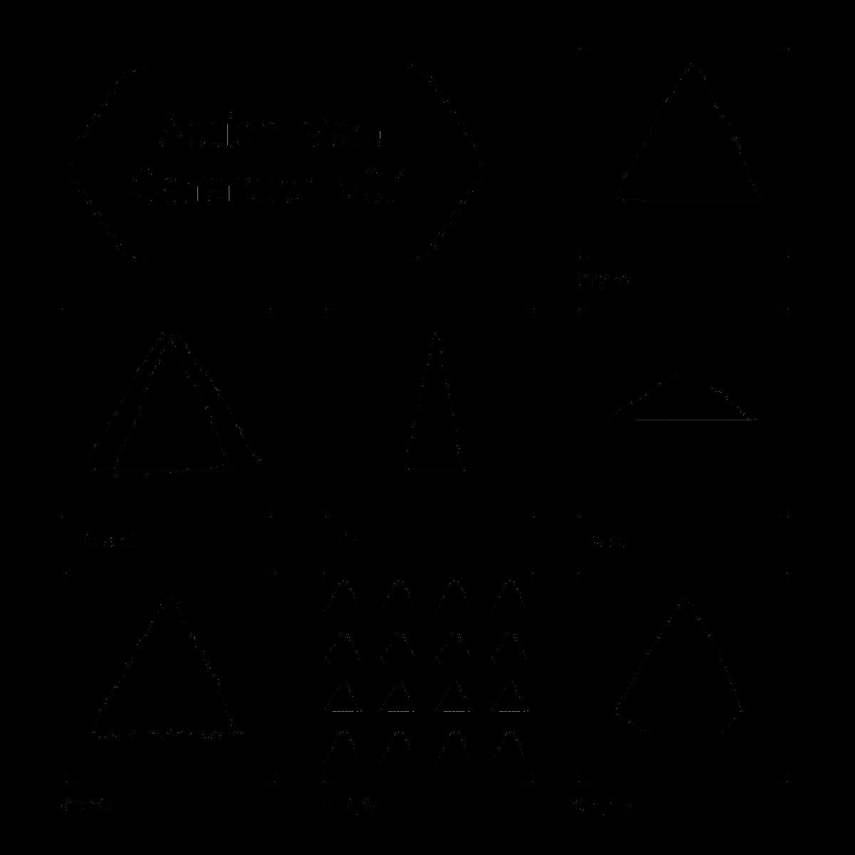 Action Verb Generator